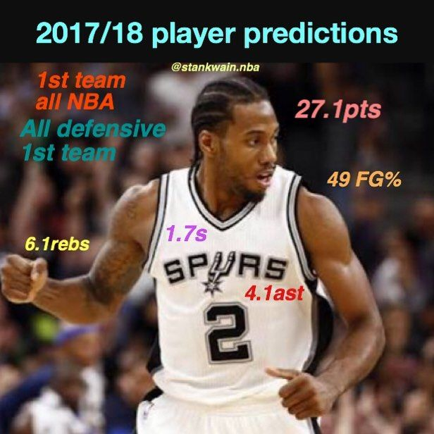 First off, forgot to mention that this prediction is not in order of last year's performance, but in order of a combination of interest and next year's achievement. But anyway, this is my prediction for Kawhi #Leonard's stats next year. Kawhi is probably the best two player in the league right now and had a breakout year offensively last season. He is improving as a rebounder, playmaker and three point shooter. I think that he will once again be an MVP candidate and be runner up to Steph…