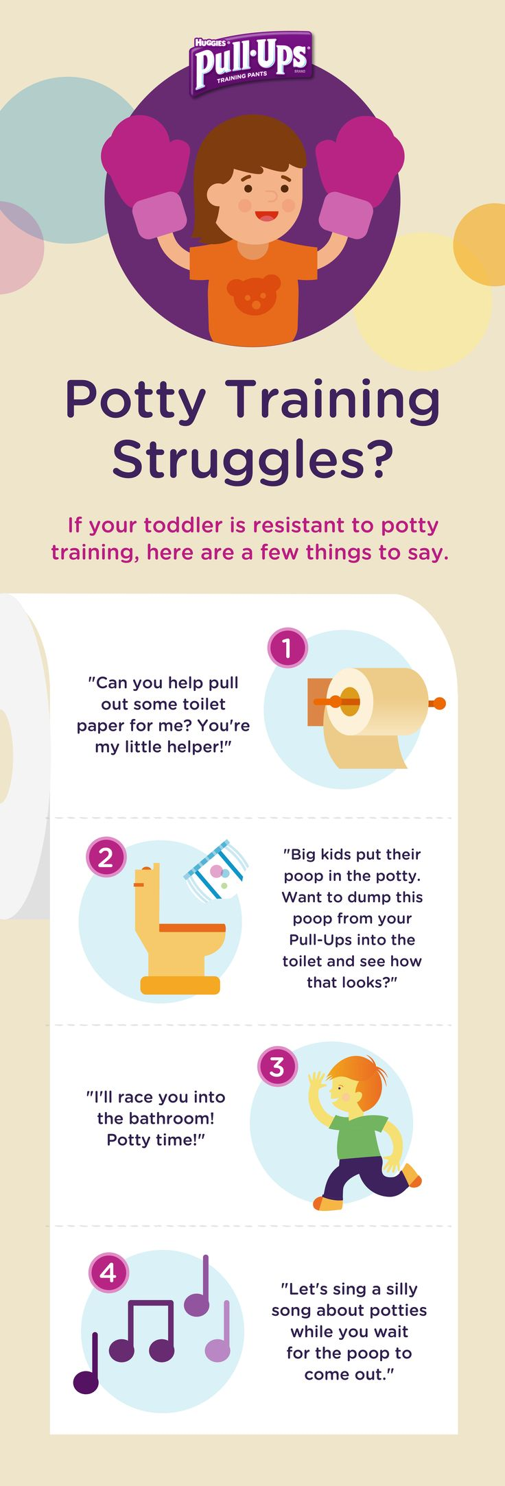 Toddler poo colour chart - Potty Training Comes With Its Ups And Downs Which Can Mean The Occasional Break From