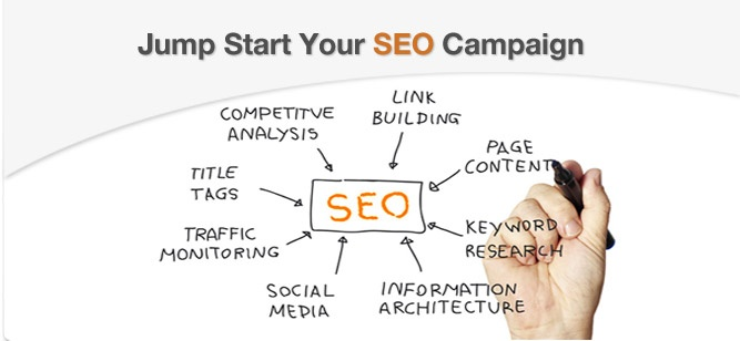 SEOShore is the best search engine optimization company in India. We take great pride in having got our client sites ranking highly on all major search engines. We do this through applying ethical SEO techniques and devising effective plans for every client. We also take great pride in transforming our client sites into highly effective sales tools.