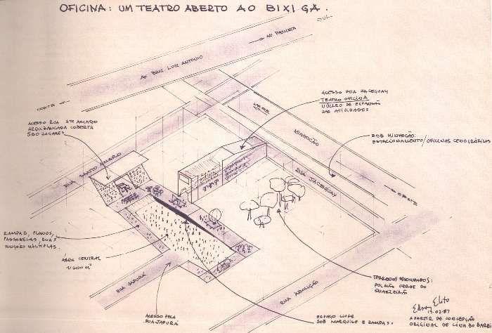 Concepção de Lina Bo Bardi para o Teatro Oficina, em São Paulo