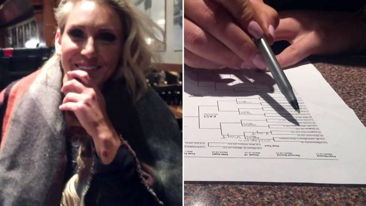 Charlotte's ESPN Tournament Challenge March Madness bracket (Don't miss the dance at the end) - http://www.truesportsfan.com/charlottes-espn-tournament-challenge-march-madness-bracket-dont-miss-the-dance-at-the-end/