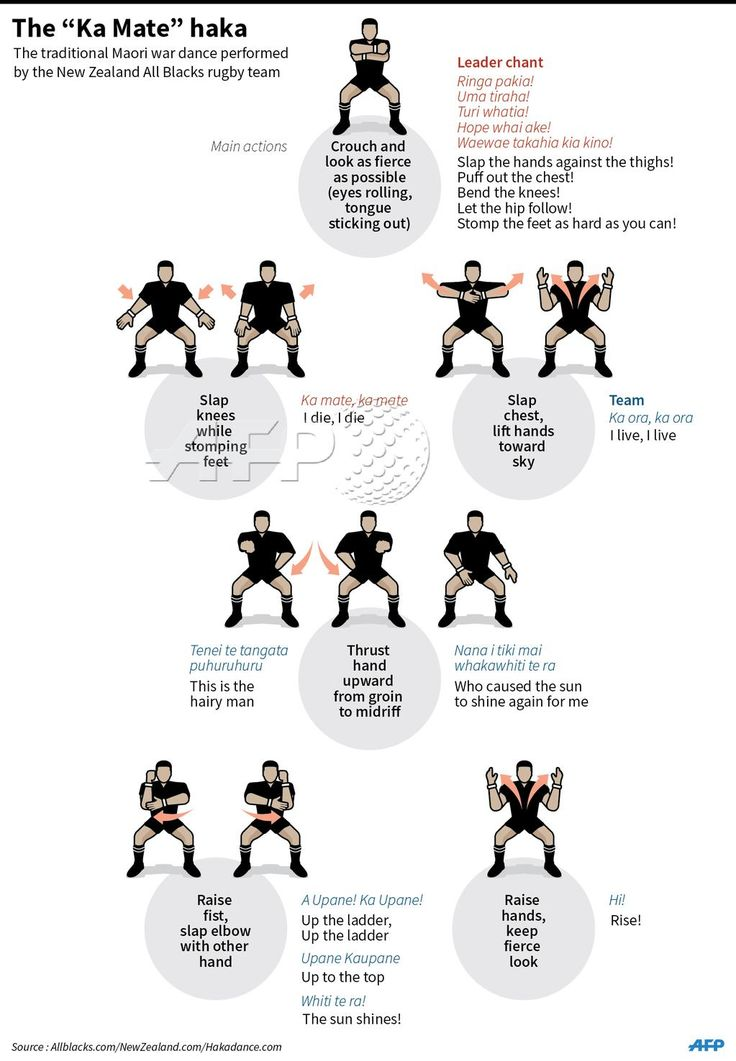 How to do the New Zealand All Blacks haka