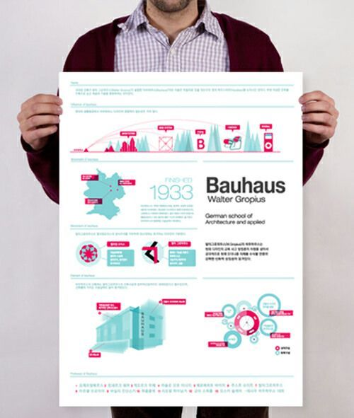 25 best images about infographic summary on pinterest. Black Bedroom Furniture Sets. Home Design Ideas