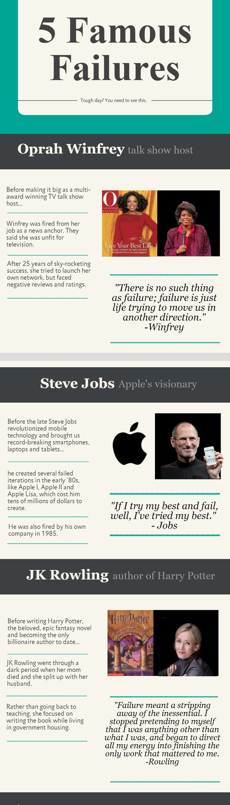 images about successful failures brisbane 5 famous failures before astronomical success