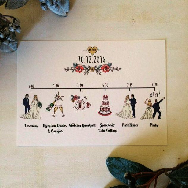 Wedding Day Timeline For 3pm Ceremony Between Wedding