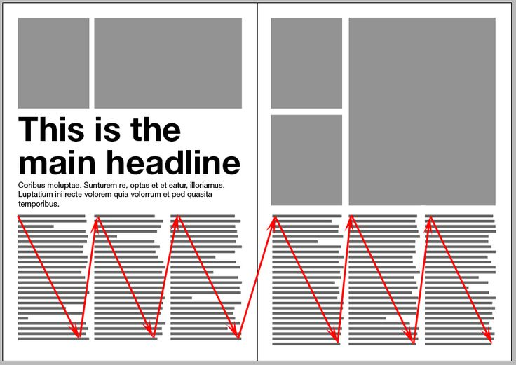 """Magazine Spreads – Good and Bad Practices,"" by Nikola at Magazine Designing. This grid layout is an example of a good text flow."