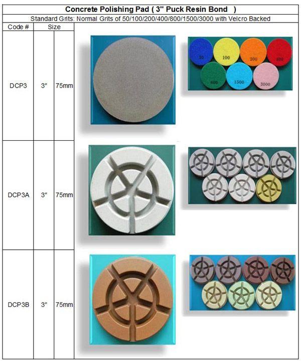 Concrete Polishing Puck Concrete Floor Polishing Pads RM Tech Korea (StoneTools Korea®) email: sales@stonetools.co.kr  www.stonetools.co.kr http://stonetools.gobizkorea.com