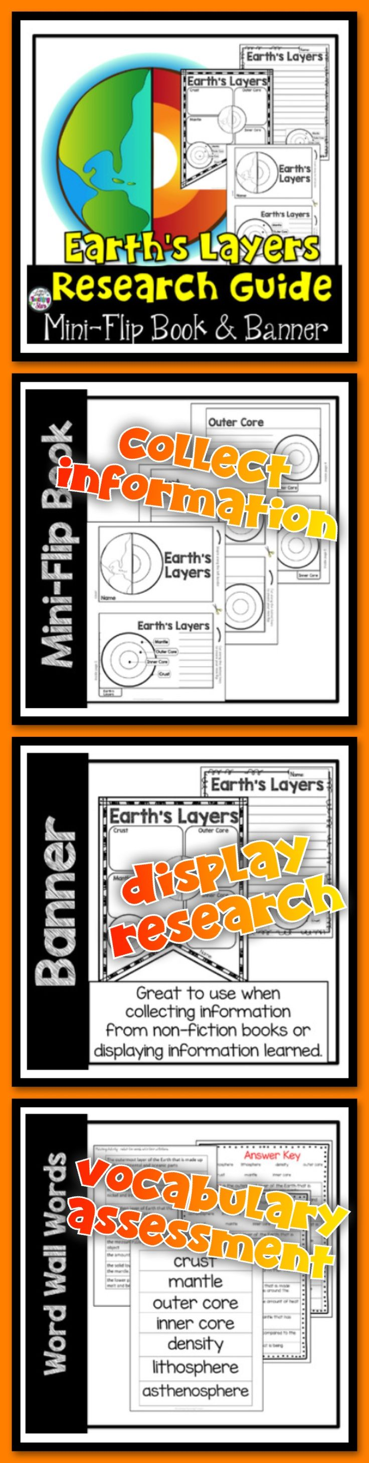 Earth's Layers Research Flip-Book and Banner will provide a graphic organizer students can use while researching about the Earth's Layers. Students will collect information on the Earth's Layers in their flip books. Students can also display their research on a Earth's Layers banner. Word Wall Words are also included with a vocabulary assessment.  These resources were designed for grades 4th-6th to use to organize students' research about The Earth's Layers.