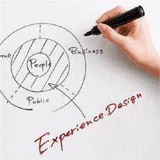 Hitachi Design