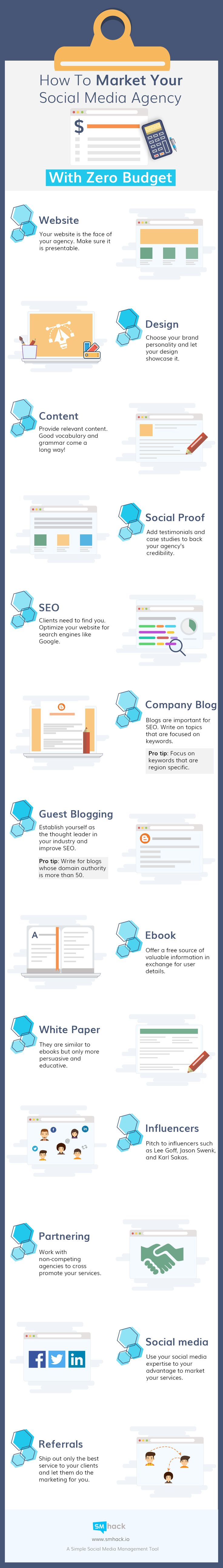 How To Market Your Social Media Agency With Zero Budget - #[Infographic]