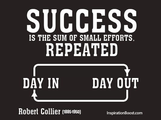Success is the sum of small efforts, repeated day in and day out. Robert Collier Success Quotes