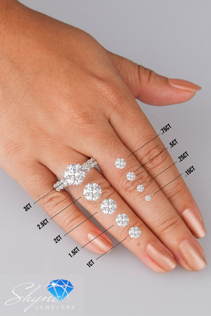 Diamond Sizes A Visual Guide In 2019 Dream Engagement