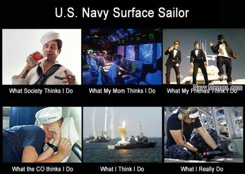 Surface Navy