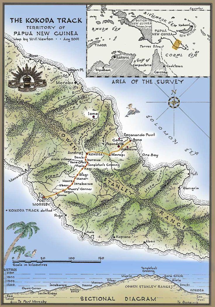 The battle of Kokoda