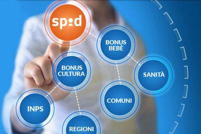 Aruba fornisce credenziali Livello 3 per SPID - Aruba PEC è il primo Identity Provider a fornire credenziali di Livello 3 all'interno di SPID, uno grado di sicurezza essenziale per i servizi che trattano dati sensibili.