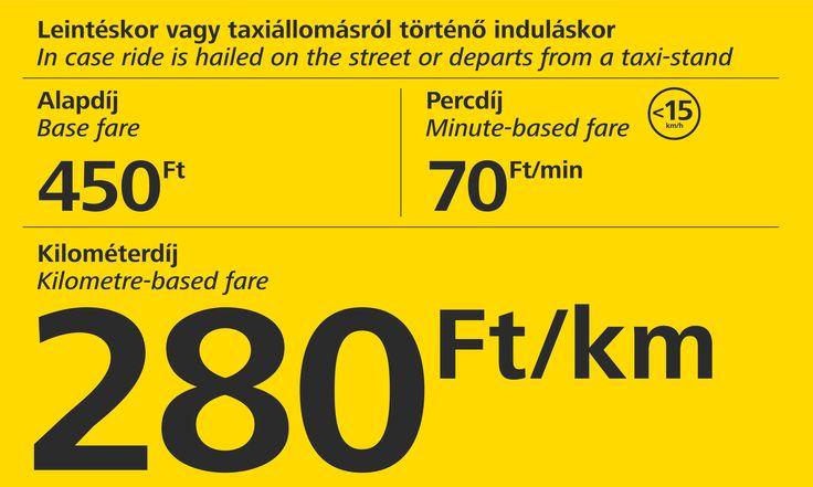 Budapesti taxi tarifa.