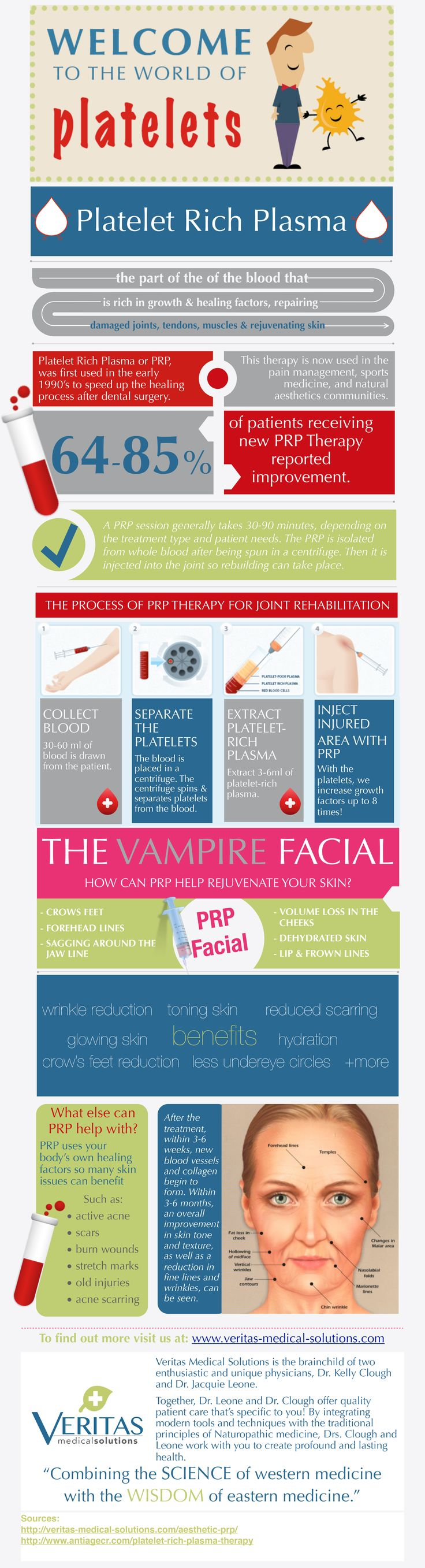 Science and medicine have done it again! By harnessing your own body's growth factors, there is now a method that heals and repairs damaged tissues in your body! It's safe, natural, and most importantly, it's effective! Platelet Rich Plasma Therapy allows YOU to heal YOURSELF! platelet rich plasma facial #PRP #vampirefacial #kimkardashian