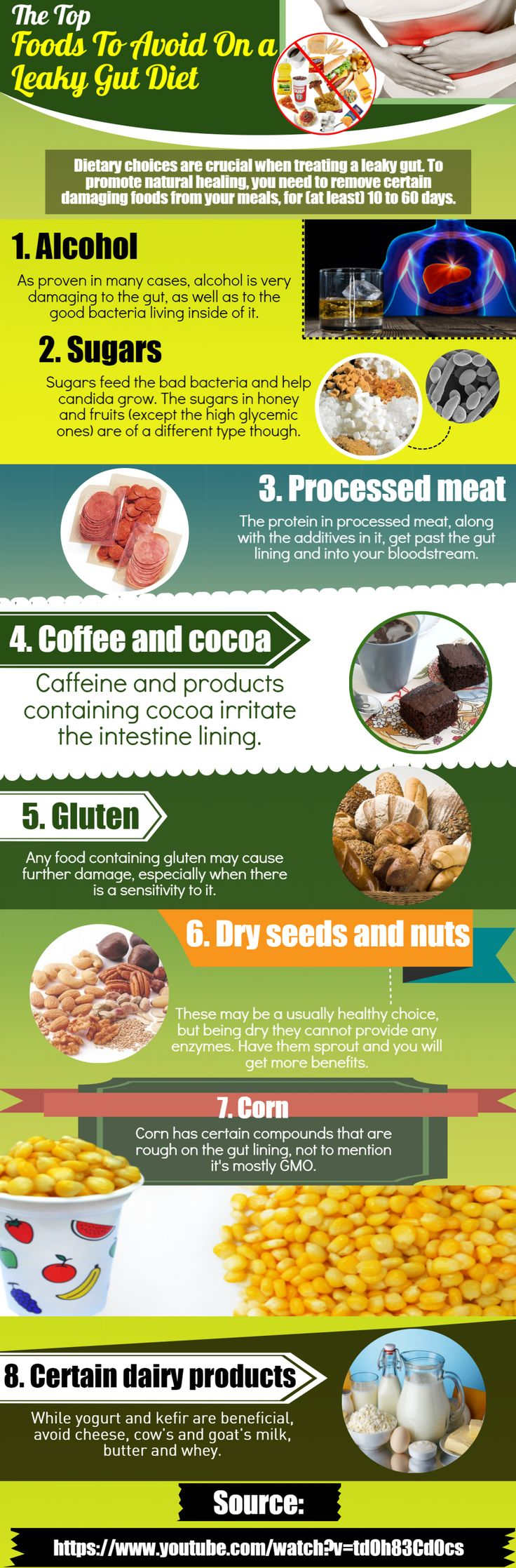 The Top Foods To Avoid On a Leaky Gut Diet - Are you aware that there are a lot of people all over the world who are suffering from the symptoms of leaky gut? This may come as a surprise considering that rarely do doctors or other health practitioners recognize the symptoms of leaky gut.   It is possible to start healing your leaky gut syndrome today. By avoiding these food you will be on your way to curing your leaky gut.