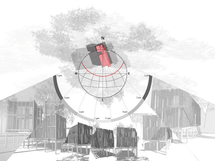 Sun/shadow studies of the Loblolly House and its relationship to the natural environment