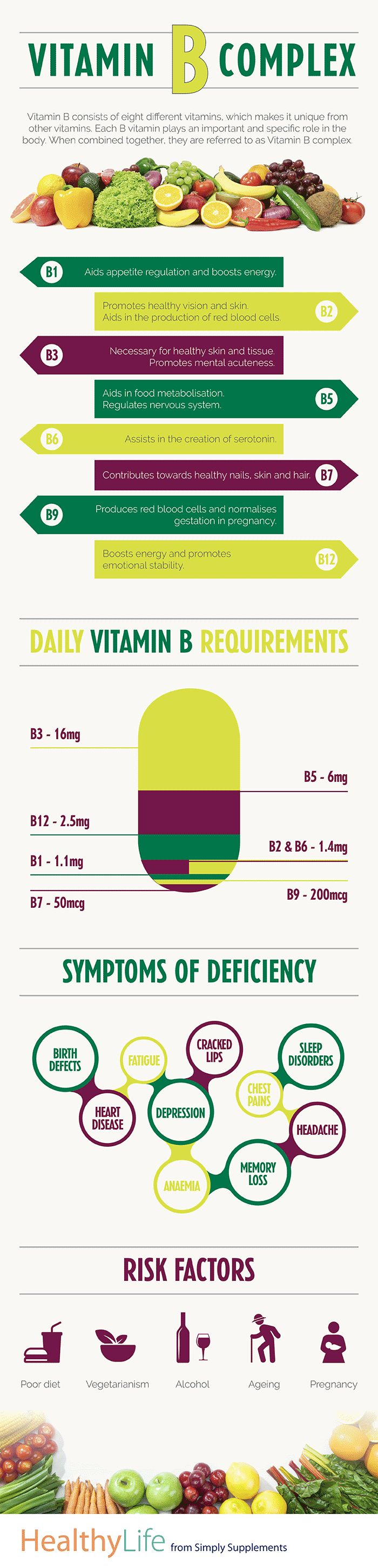 What is Vitamin B? - Infographic