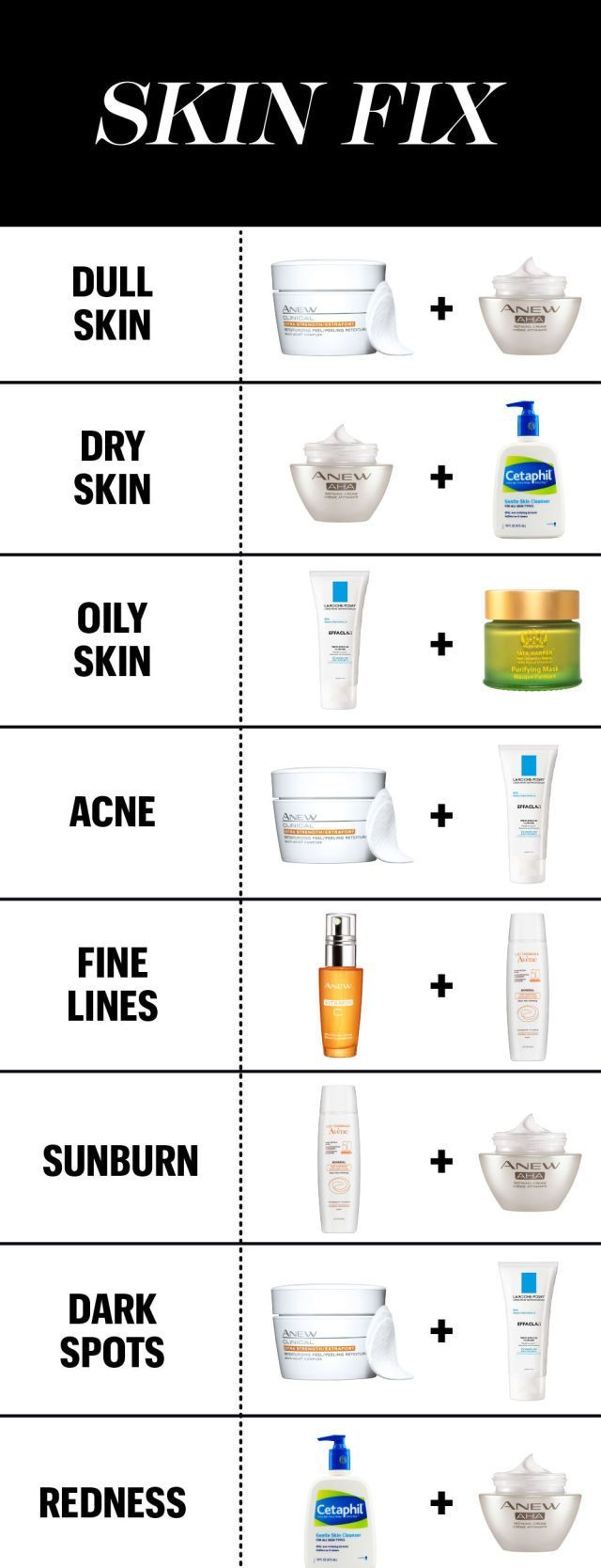 54 best helpful avon charts images on pinterest avon the perfect solution for every skin problem youve ever had fandeluxe Choice Image
