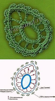 Ирландский мотив - кружевной листик - Ирландское кружево
