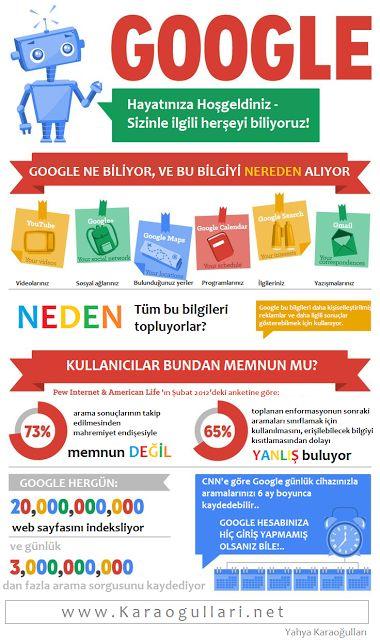 sosyalpedia infografik