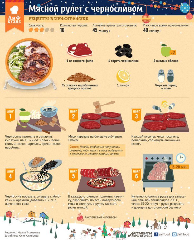 Как приготовить рулет из свинины с черносливом | Стол | Новый год | Аргументы и Факты