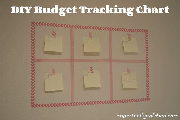 DIY budget tracking chart with washi tape