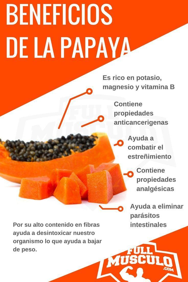 infografia de las propiedades y beneficios de la papaya. Es rico en potasio, magnesio y vitamina B, contiene propiedades anticacerígenas, ayuda a combatir el estreñimiento, contiene propiedades analgésicas y ayuda a eliminar parásitos intestinales. #nutricioninfografia