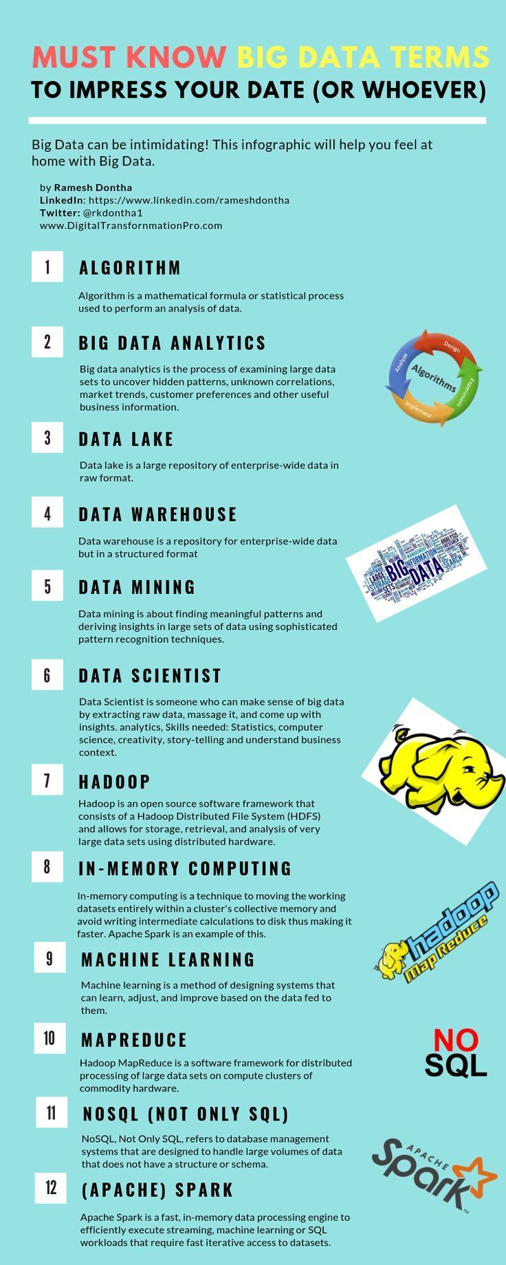 25 Must Know Big Data Terms What Is Big Data Big Data Data Science