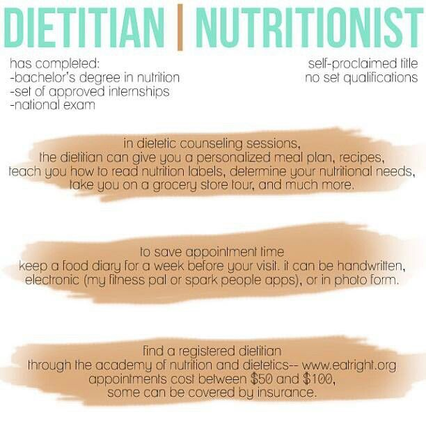 7 best Dietitian Exam Study Resources images on Pinterest Gym - dietician sample resumes