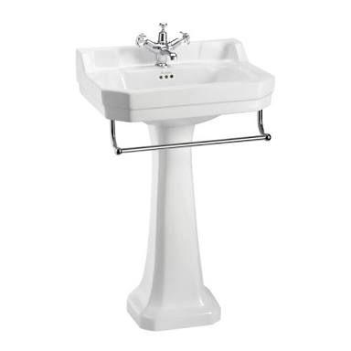 Image result for pedestal basin