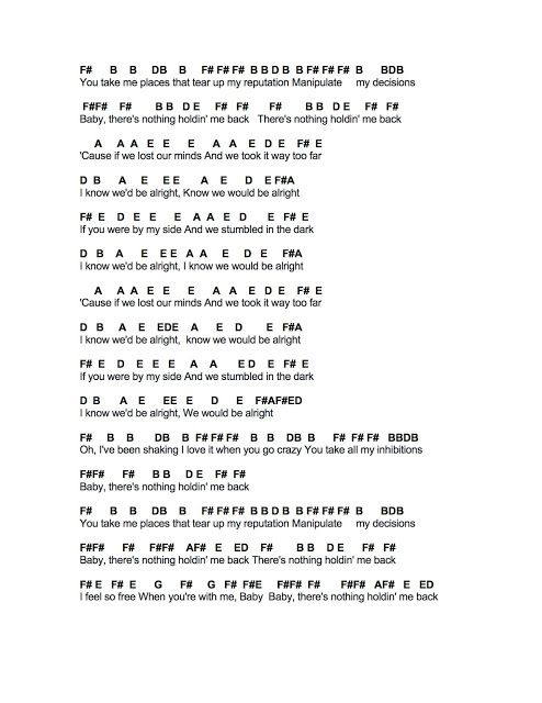 Pin By Ava Holmgren On Piano Songs Piano Notes Songs Piano Music Notes Piano Music Lessons