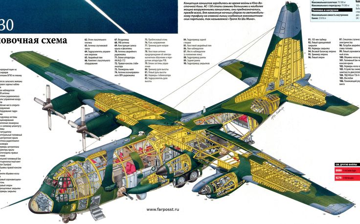 130 Hercules Cutaway Wings Of The West Pinterest And