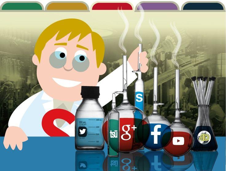 En este artículo queremos exponer algunos consejos y trucos muy prácticos para las redes sociales y el tráfico en tu página web. - Web4d.org