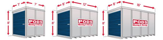 How much can a PODS Moving Container hold?