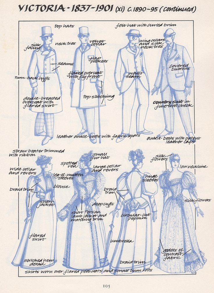 41 best early 1900s apparel images on pinterest edwardian era costume 1066 1966 page 105 fandeluxe Gallery