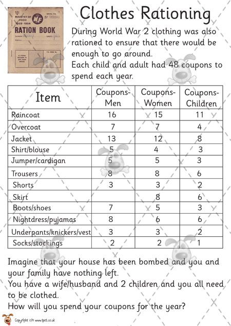 Teacher's Pet Activities & Games » WWII Rationing Activities » EYFS, KS1, KS2 classroom activity and game resources » A Sparklebox alternative