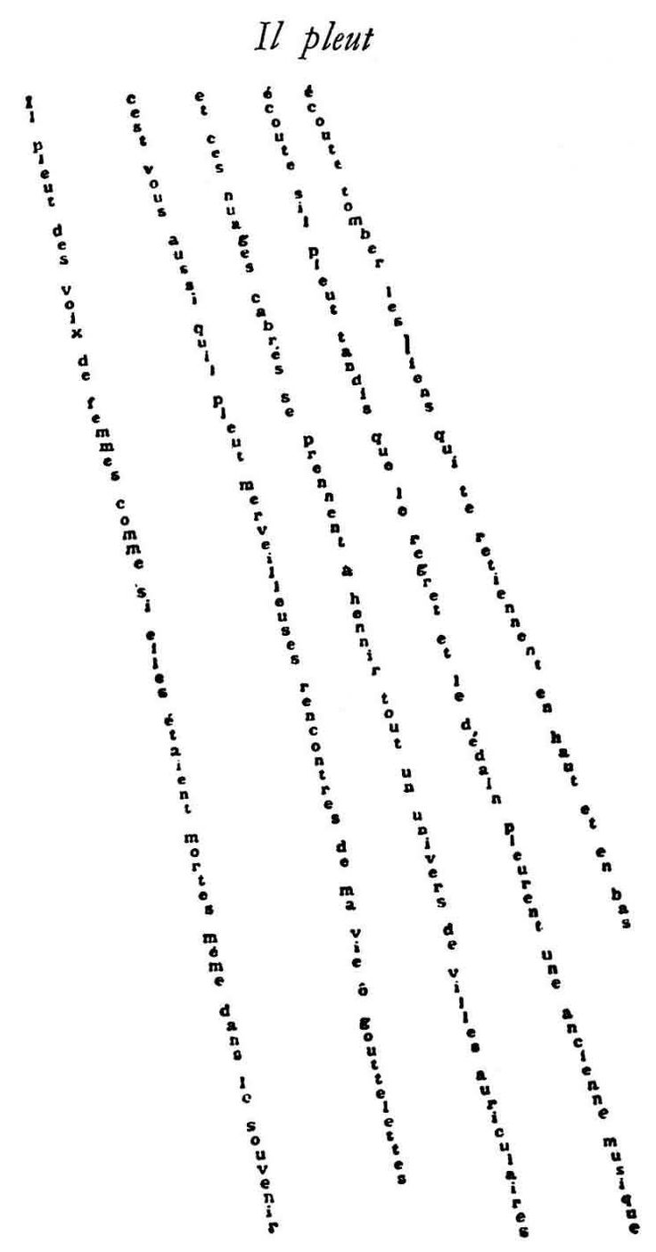 """""""Il Pleut"""" (It's Raining) is a poem from Apollinaire's Calligrammes. The sonic quality of the words and the general sensations and emotions felt upon reading the poem are more important than litera..."""