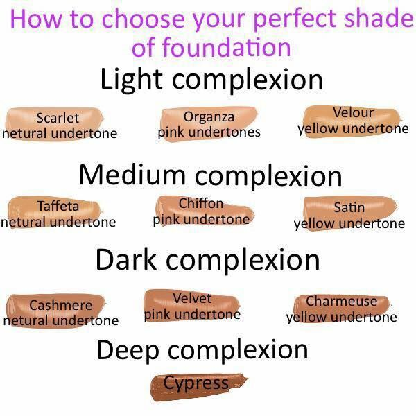 Not sure Which color of the Younique foundation is a great match. This will help. Once you have a match it is the same in the Touch Mineral Liquid foundation, the Touch Mineral Concealer, Touch Mineral cream foundation, and the Touch Mineral pressed powder foundation