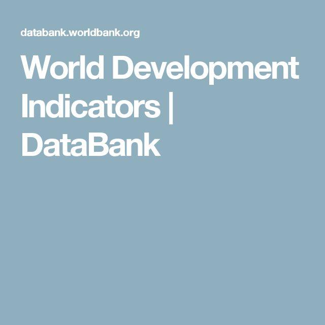 World Development Indicators | DataBank