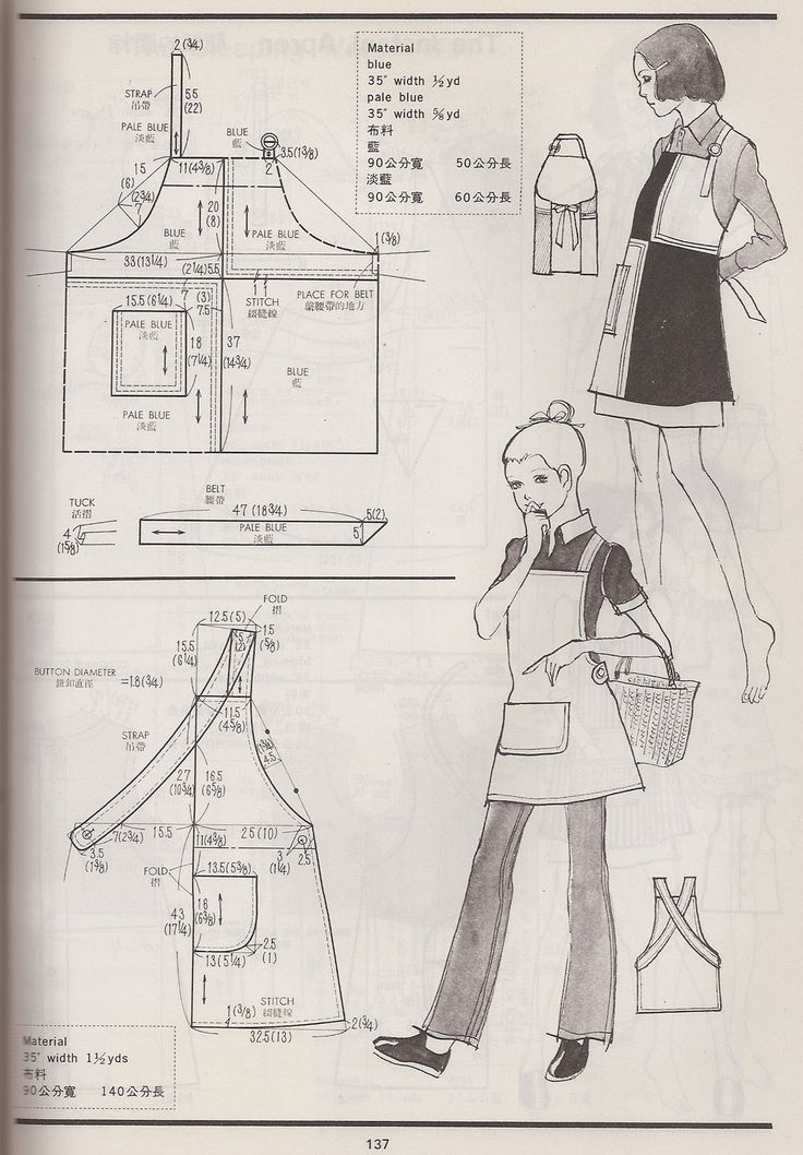 One of the responses to working and being inspired by the garden is to make aprons for gathering actions - as seen in some of the preserving...