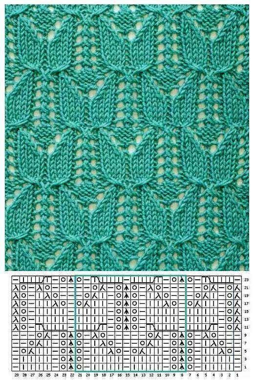 Cool Knit Patterns : 505 best Knitting patterns images on Pinterest Knitting patterns, Stricken ...