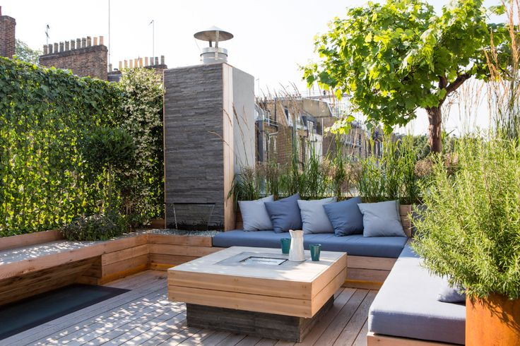 Notting Hill Gate Town & Country Gardens in 2020 (With