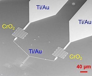 Nanoscale resistors for quantum devices [Quantum Technology: http://futuristicnews.com/tag/quantum/ Nanotechnology News: http://futuristicnews.com/tag/nanotechnology/ Nanotechnology Books: http://futuristicshop.com/category/nanotechnology-books/]