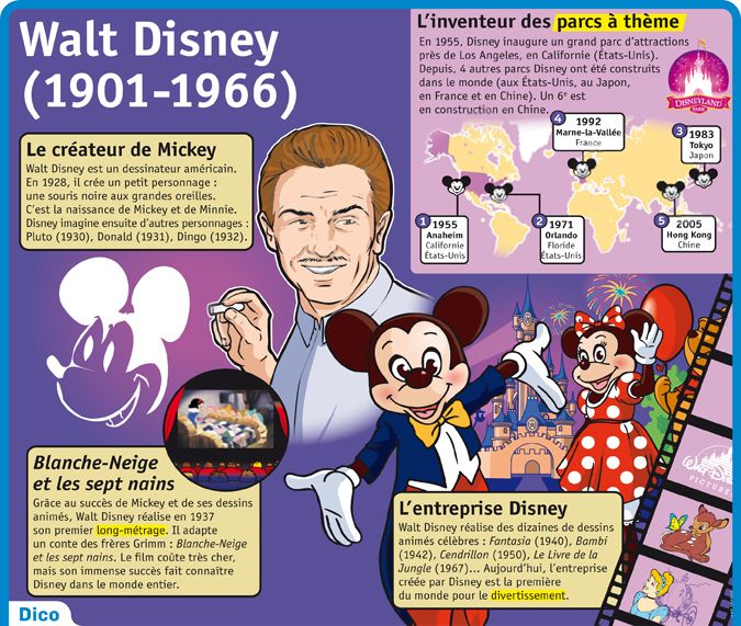 Fiche exposés : Walt Disney (1901-1966)