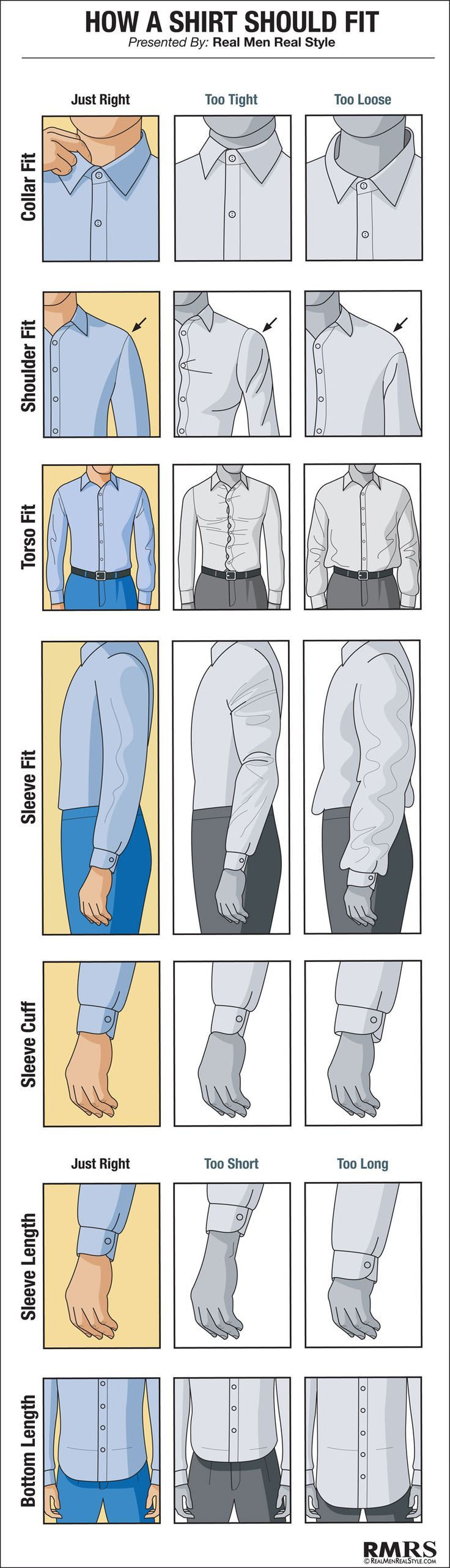 a brief guide for perfect fitting shirt, how a men's shirt should fit                                                                                                                                                                                 More