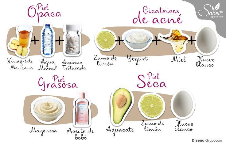 algunas mascarillas para el cuidado de la piel, ya sea que tengan la piel grasa, seca u opaca, estos tips les van a ayudar.