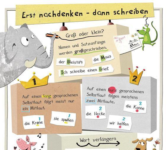 Bildergebnis für lernplakat deutsch rechtschreibung